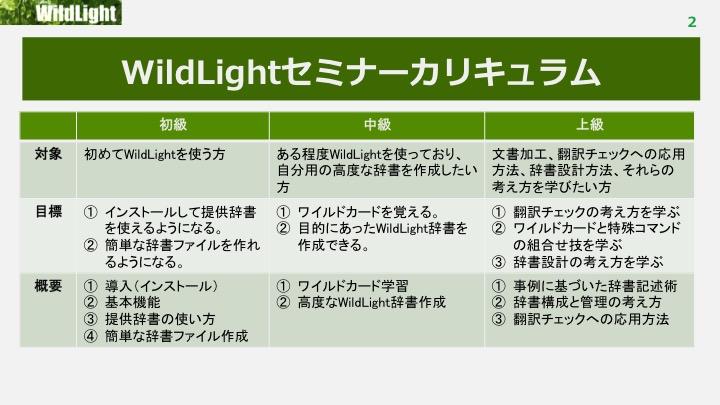 【報告】WildLight中級セミナー