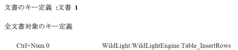Wordのショートカットキー定義を印刷する