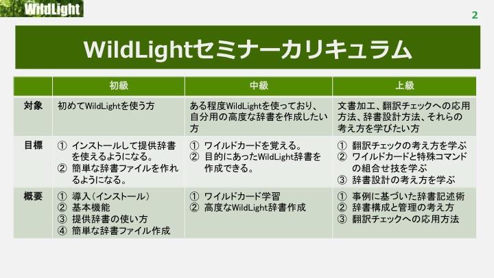 WildLight中級セミナー終了